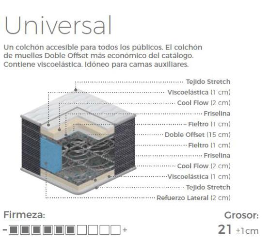 COLCHÓN STAR DOBLE OFFSET UNIVERSAL serie basic