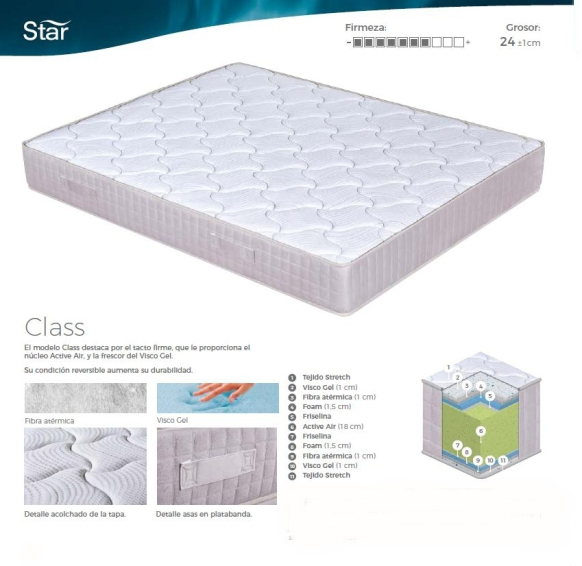 COLCHONES STAR CLASS SERIE CLASIC