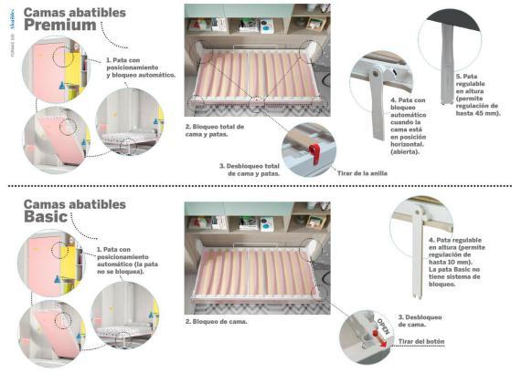 sistemas camas abatibles formas 19 glicerio chaves hornero